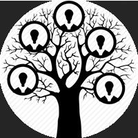 Släktforskningsträd